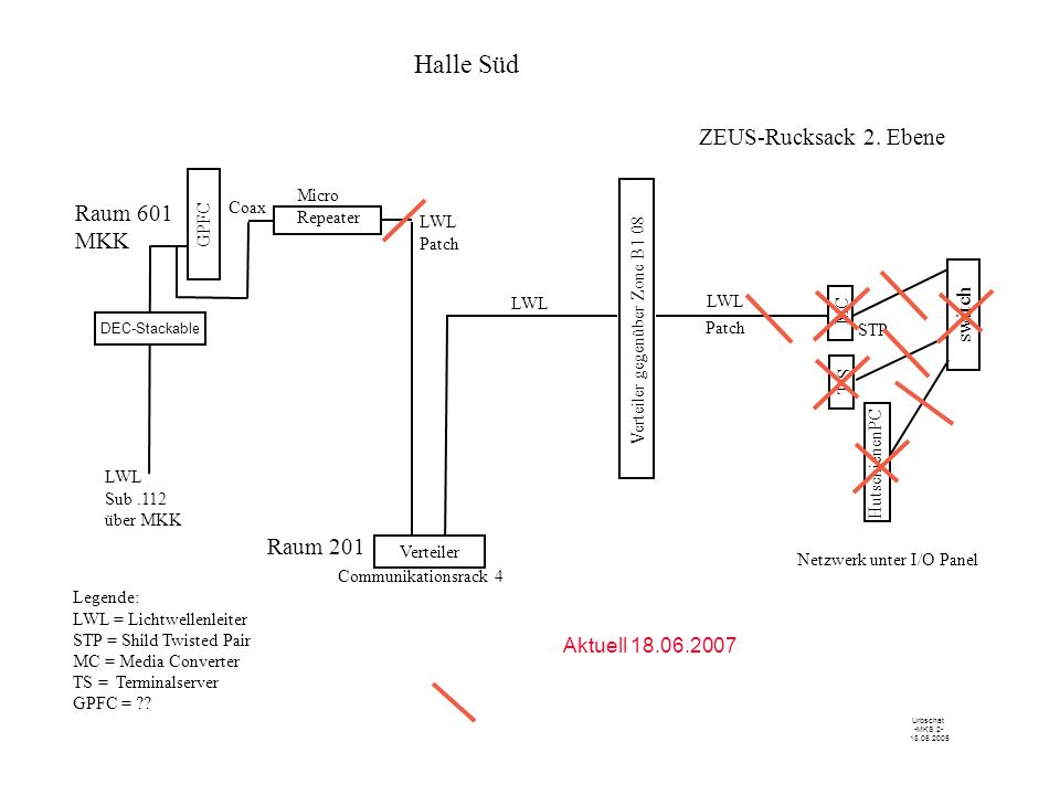 Halle Süd ZEUS-Rucksack 2. Ebene Raum 601 MKK Raum 201