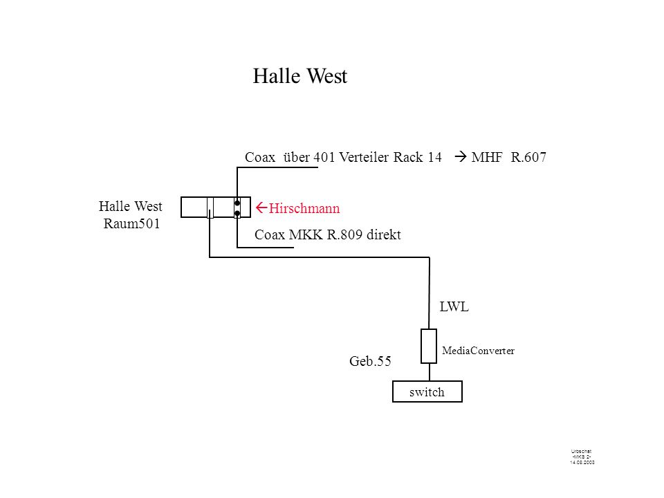 . . Halle West Coax über 401 Verteiler Rack 14  MHF R.607 Halle West