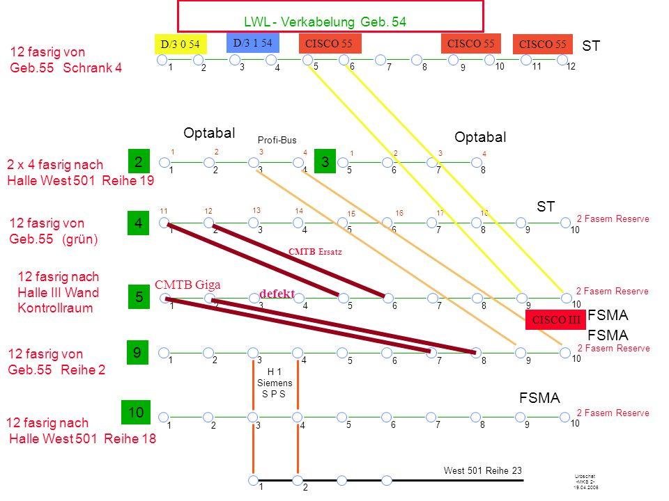 ST Optabal Optabal 2 3 ST 4 5 FSMA FSMA 9 FSMA 10
