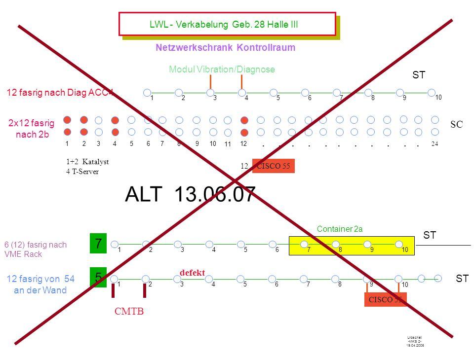 LWL - Verkabelung Geb. 28 Halle III