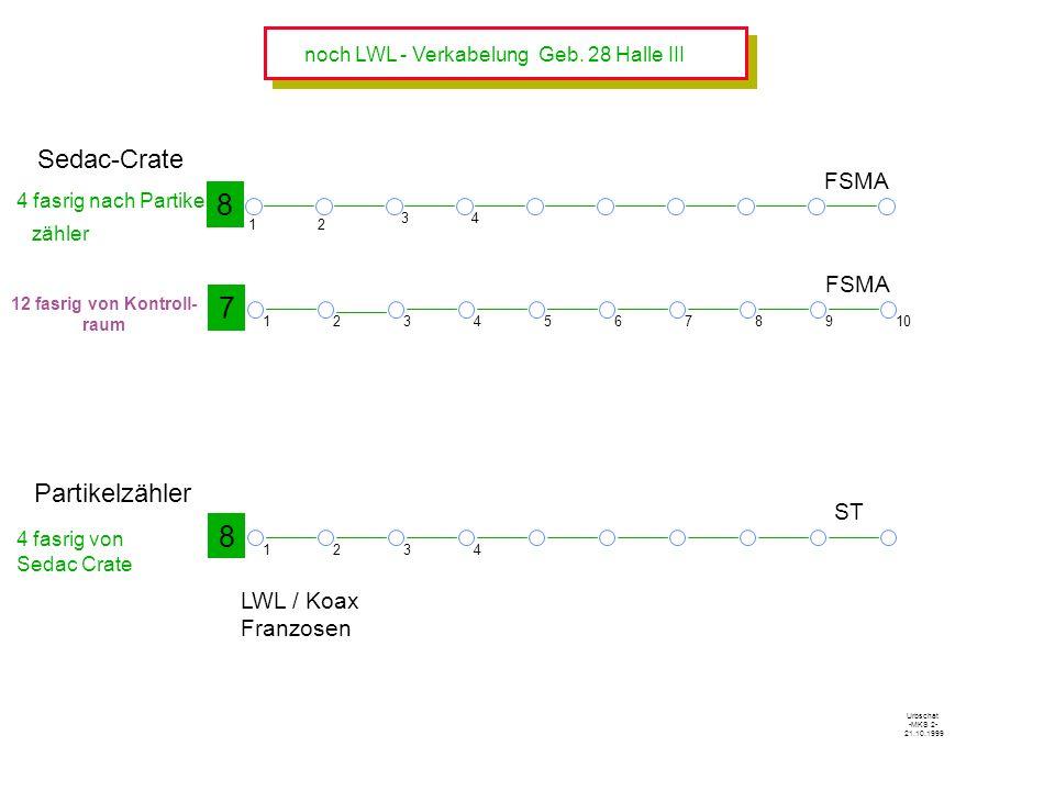 8 7 8 Sedac-Crate Partikelzähler FSMA FSMA ST LWL / Koax Franzosen