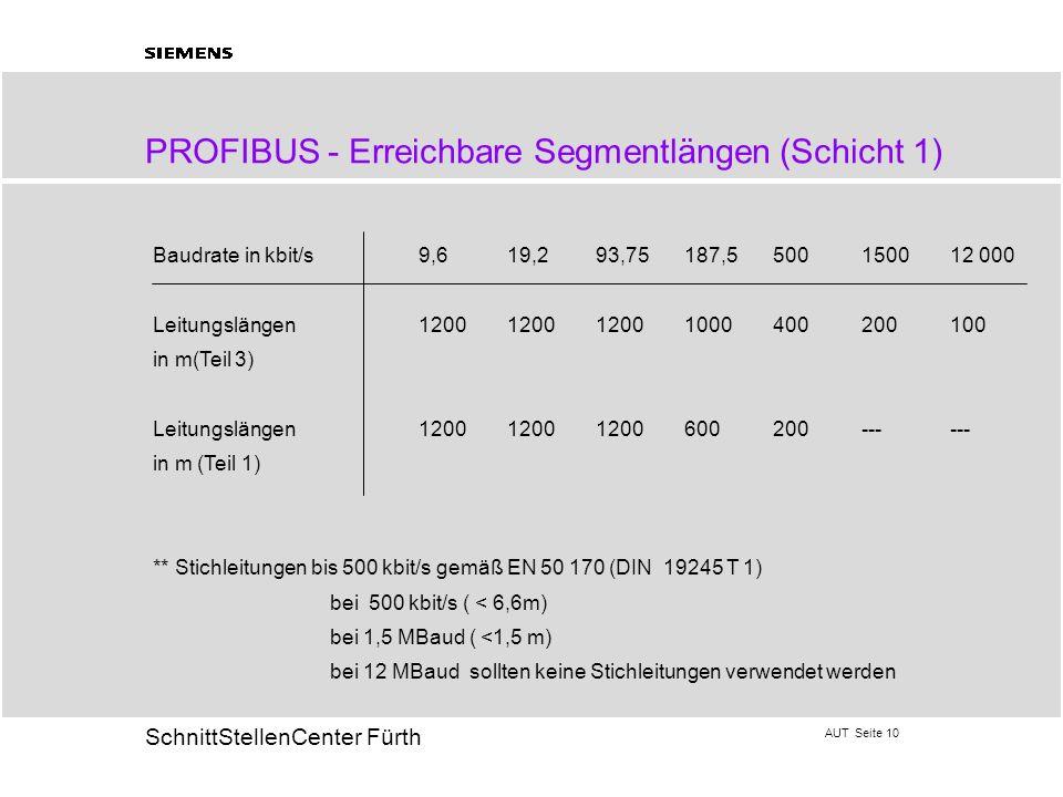 PROFIBUS - Erreichbare Segmentlängen (Schicht 1)
