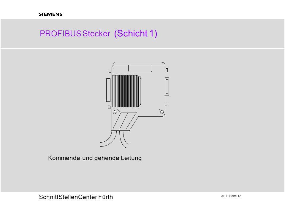 PROFIBUS Stecker (Schicht 1)
