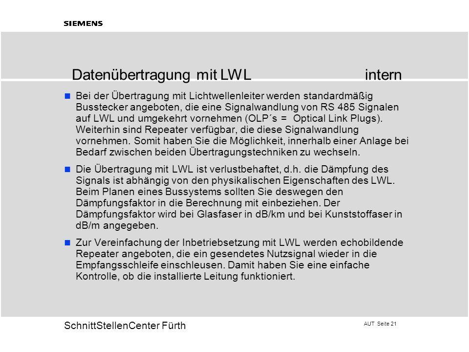 Datenübertragung mit LWL intern
