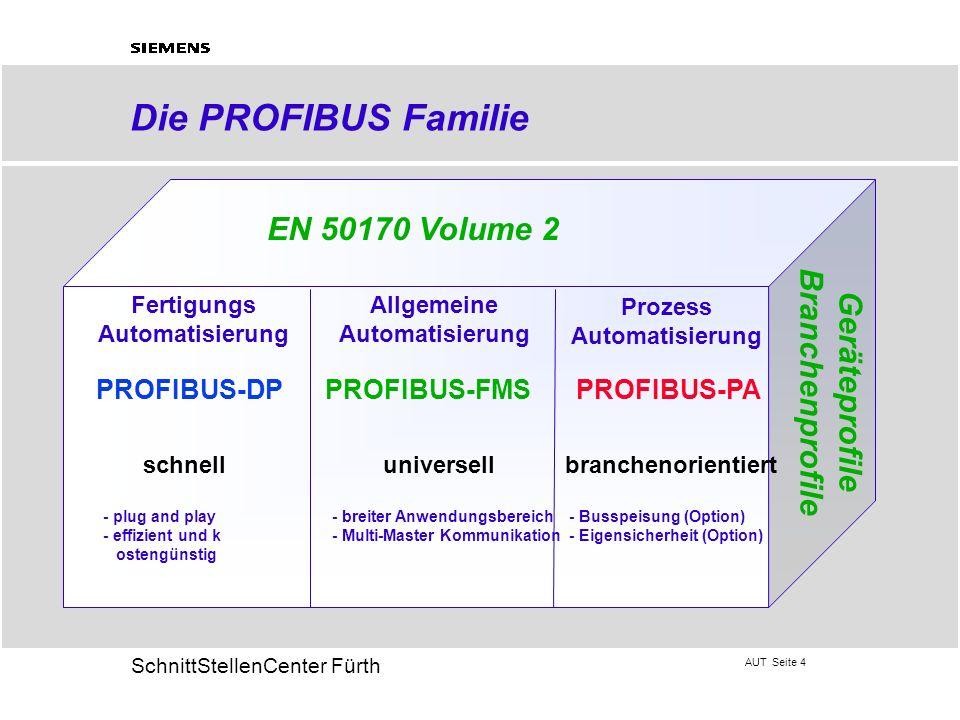 Die PROFIBUS Familie EN 50170 Volume 2 Branchenprofile Geräteprofile