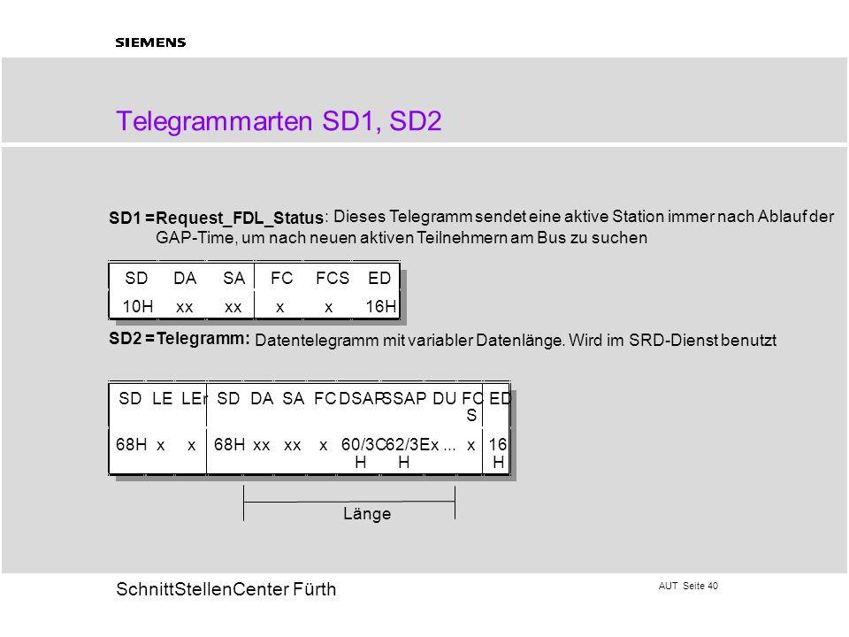 Telegrammarten SD1, SD2 SD1 = Request_FDL_Status