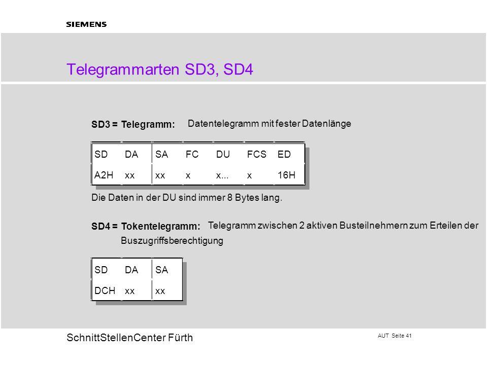 Telegrammarten SD3, SD4 SD3 = Telegramm: