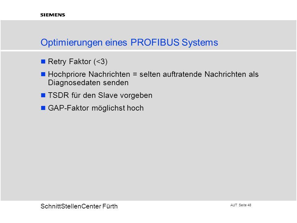 Optimierungen eines PROFIBUS Systems