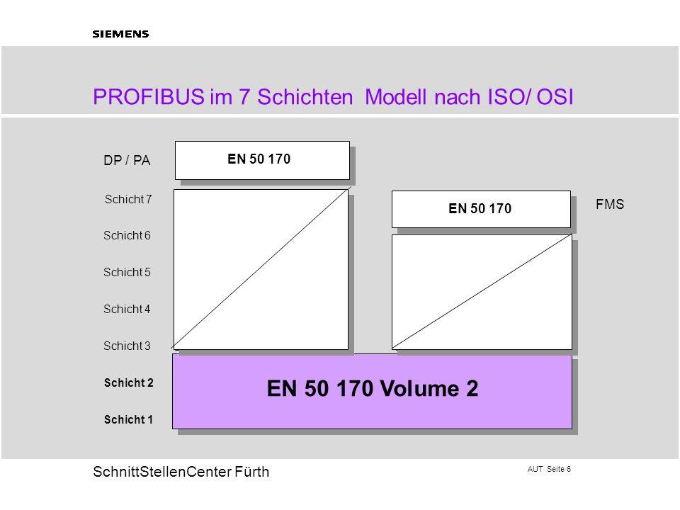 PROFIBUS im 7 Schichten Modell nach ISO/ OSI