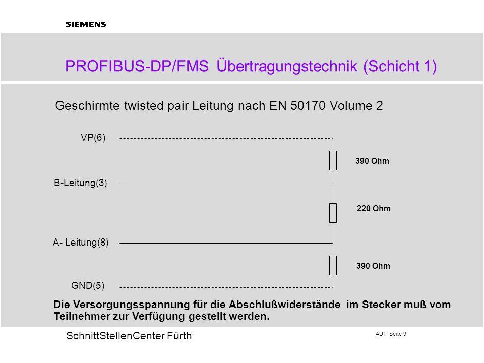PROFIBUS-DP/FMS Übertragungstechnik (Schicht 1)