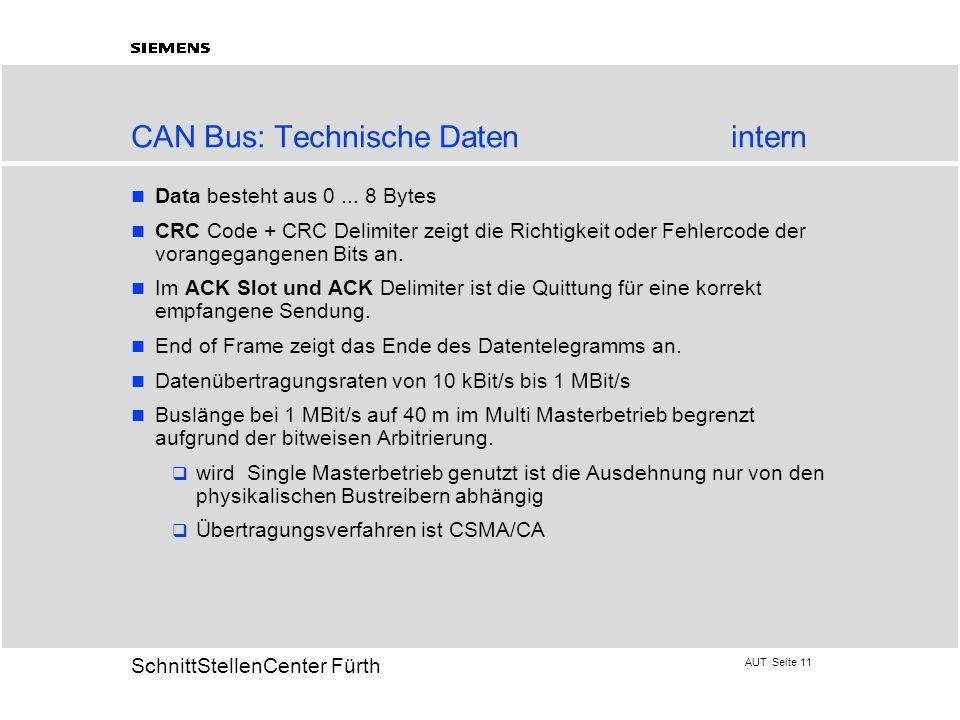 CAN Bus: Technische Daten intern
