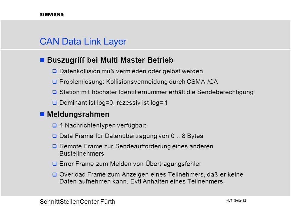 CAN Data Link Layer Buszugriff bei Multi Master Betrieb Meldungsrahmen