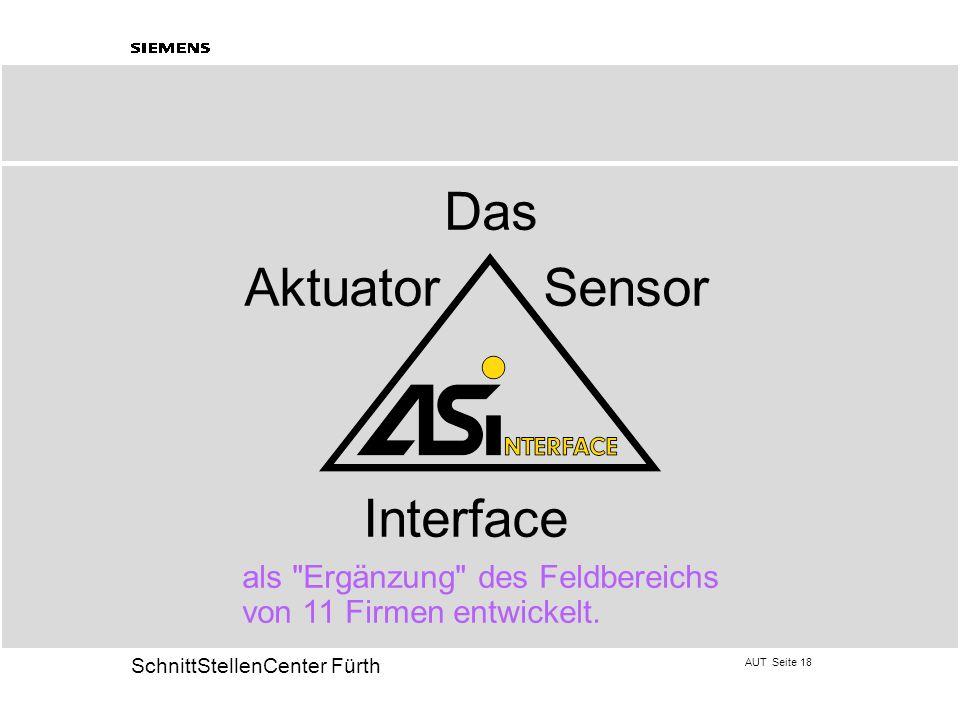 Das Aktuator Sensor Interface als Ergänzung des Feldbereichs