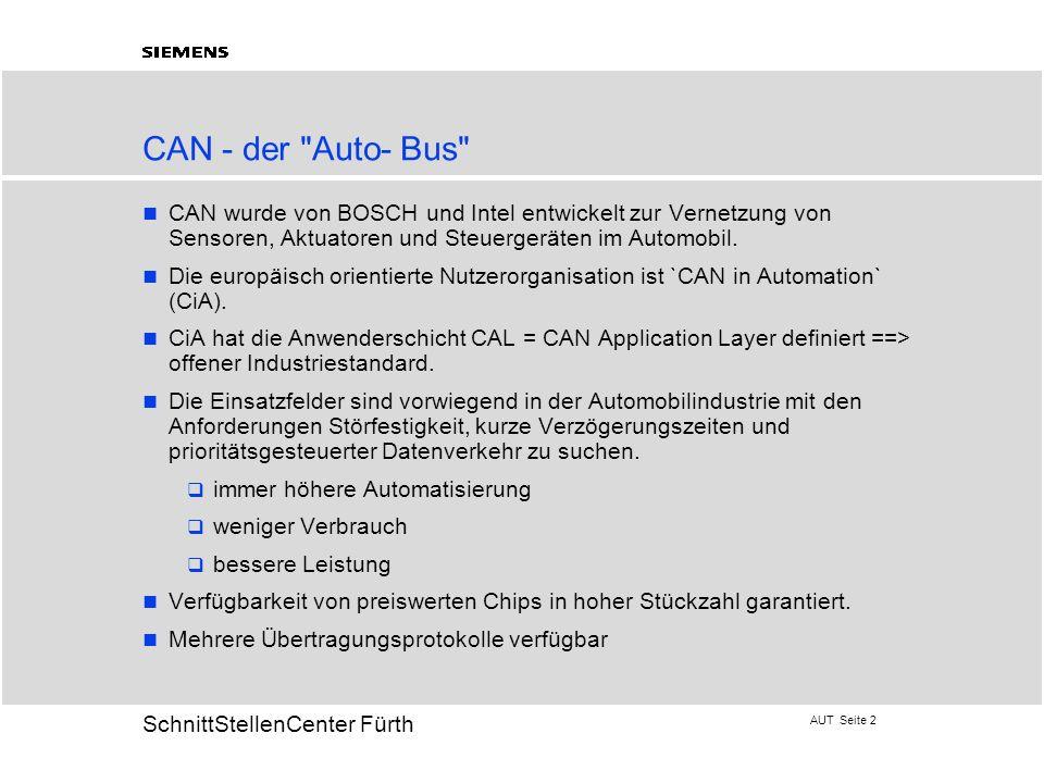 CAN - der Auto- Bus CAN wurde von BOSCH und Intel entwickelt zur Vernetzung von Sensoren, Aktuatoren und Steuergeräten im Automobil.