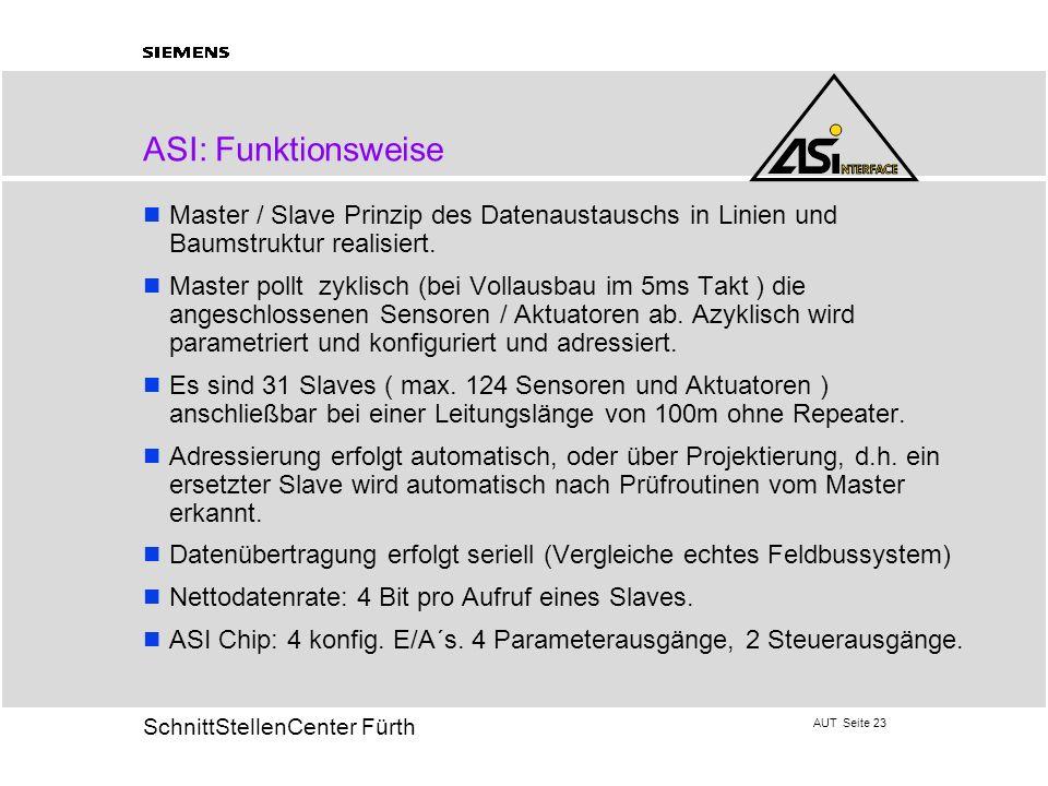 ASI: Funktionsweise Master / Slave Prinzip des Datenaustauschs in Linien und Baumstruktur realisiert.