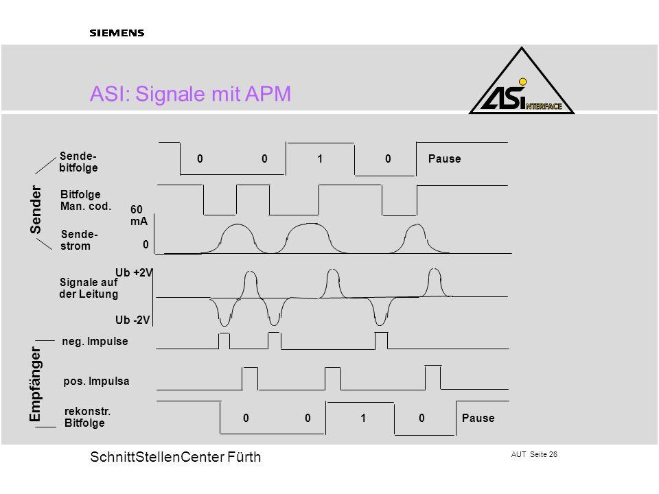ASI: Signale mit APM Sender Empfänger Sende- 0 0 1 0 Pause bitfolge