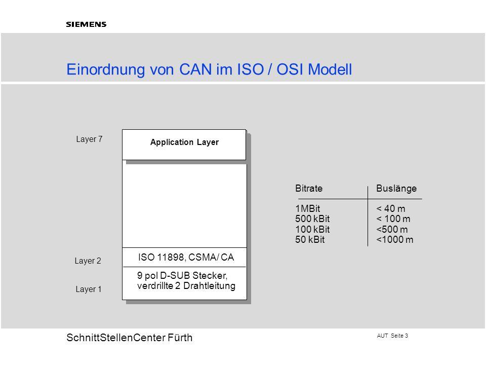 Einordnung von CAN im ISO / OSI Modell