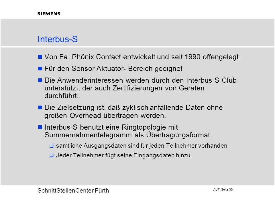 Interbus-S Von Fa. Phönix Contact entwickelt und seit 1990 offengelegt