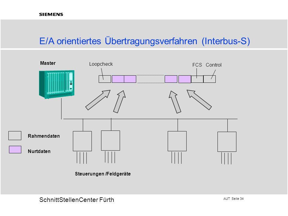 E/A orientiertes Übertragungsverfahren (Interbus-S)