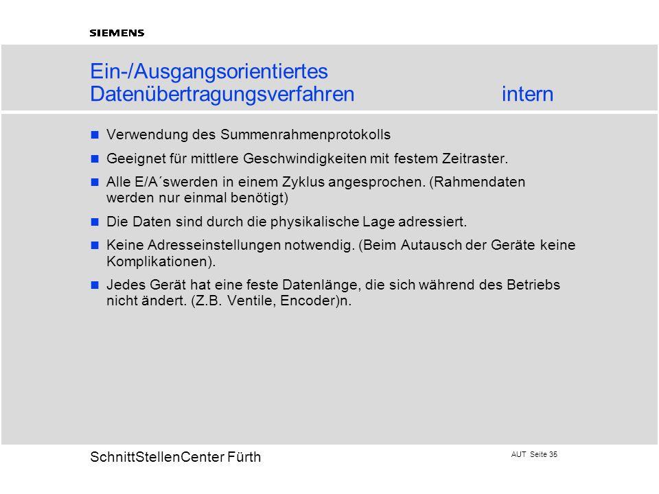 Ein-/Ausgangsorientiertes Datenübertragungsverfahren intern