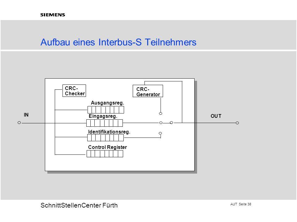 Aufbau eines Interbus-S Teilnehmers