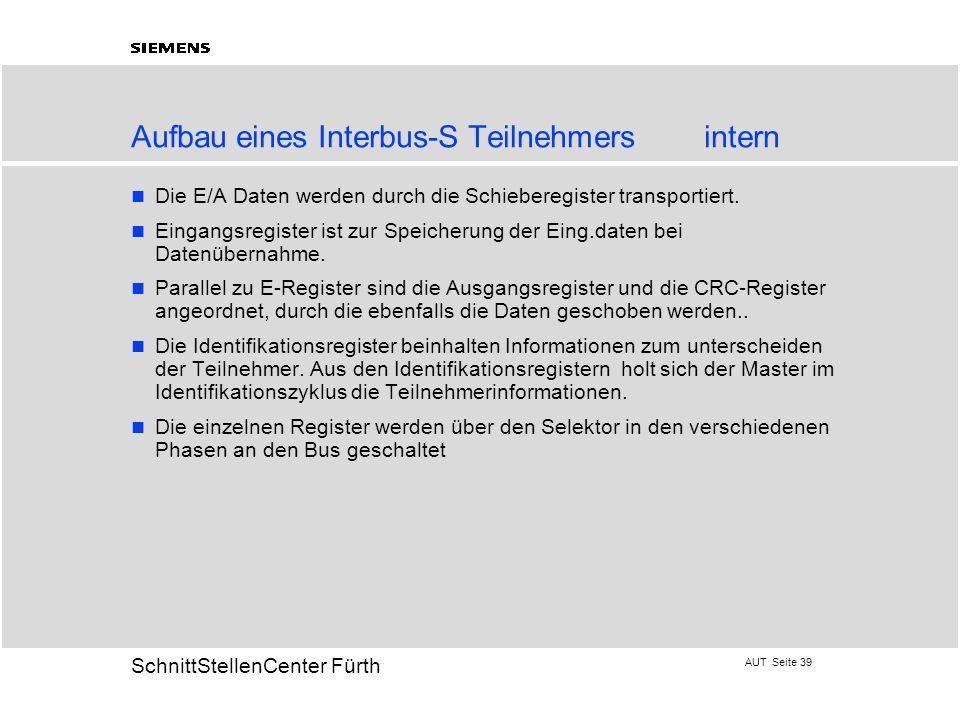 Aufbau eines Interbus-S Teilnehmers intern