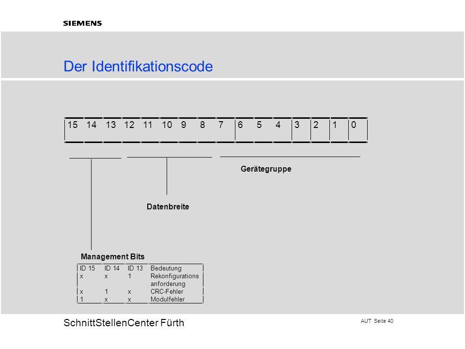 Der Identifikationscode