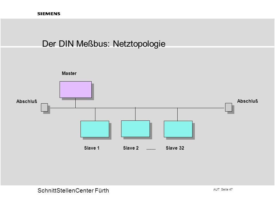 Der DIN Meßbus: Netztopologie