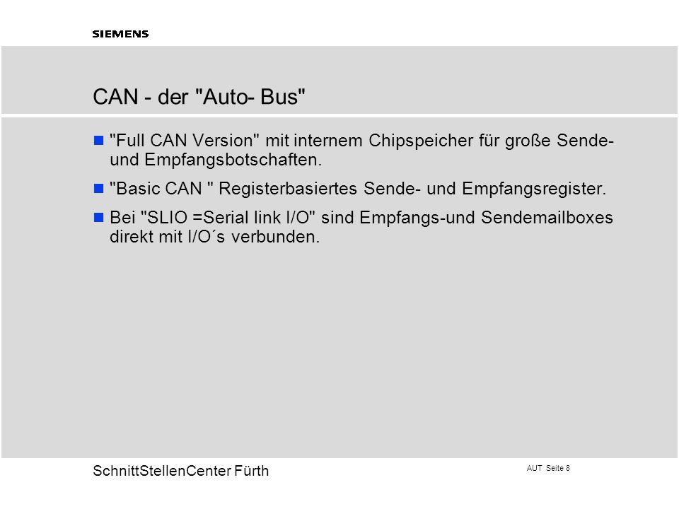 CAN - der Auto- Bus Full CAN Version mit internem Chipspeicher für große Sende-und Empfangsbotschaften.