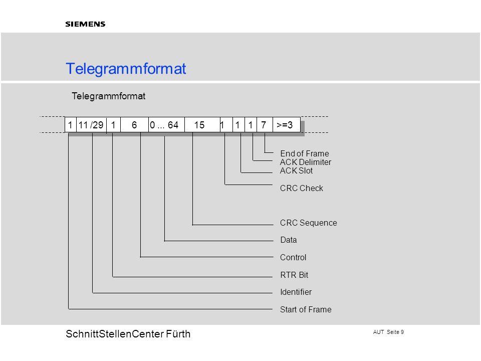 Telegrammformat Telegrammformat
