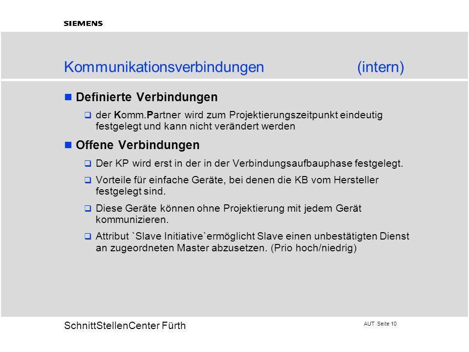 Kommunikationsverbindungen (intern)