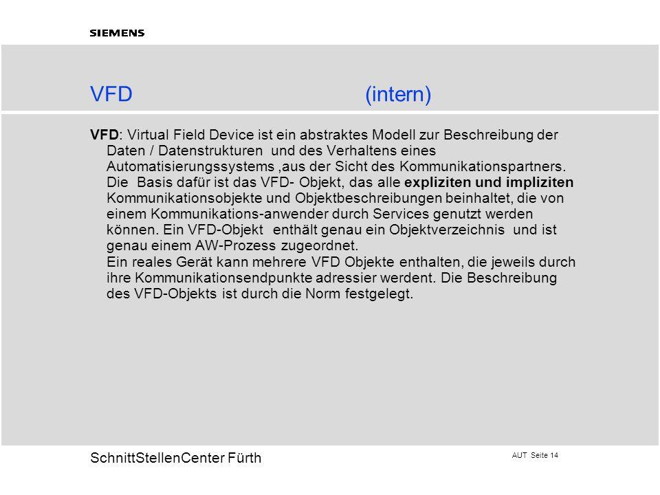 VFD (intern)