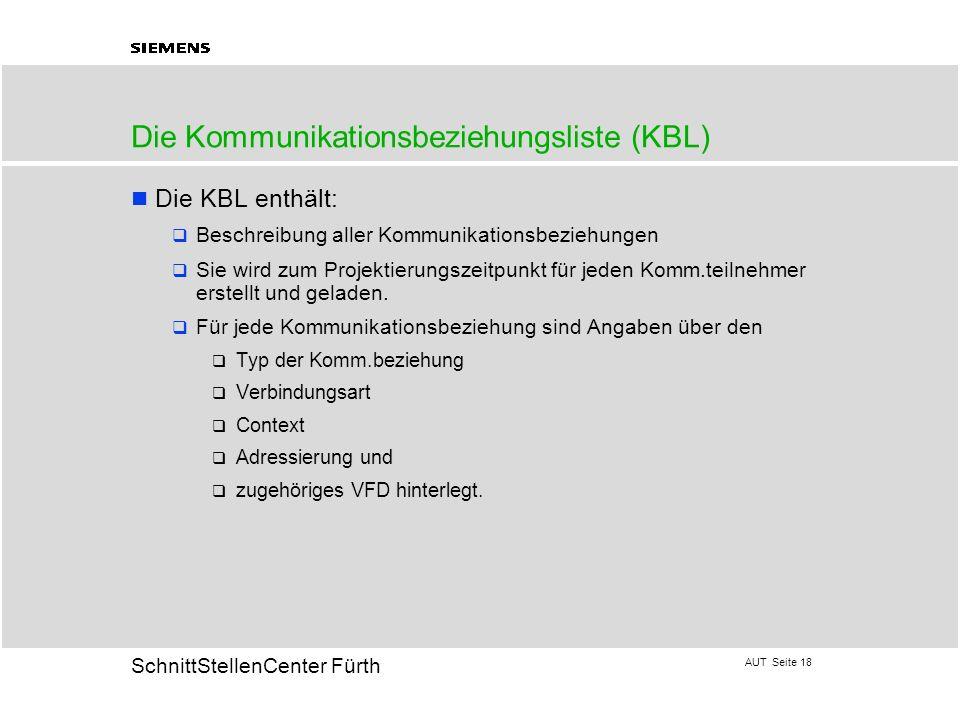 Die Kommunikationsbeziehungsliste (KBL)