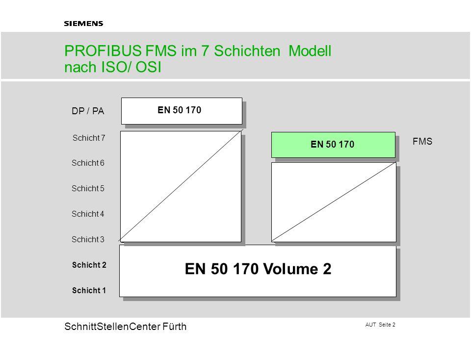 PROFIBUS FMS im 7 Schichten Modell nach ISO/ OSI