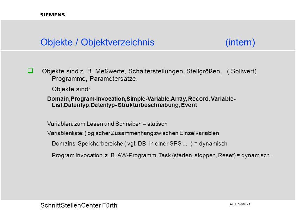 Objekte / Objektverzeichnis (intern)