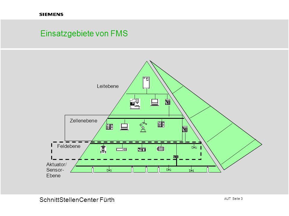 Einsatzgebiete von FMS