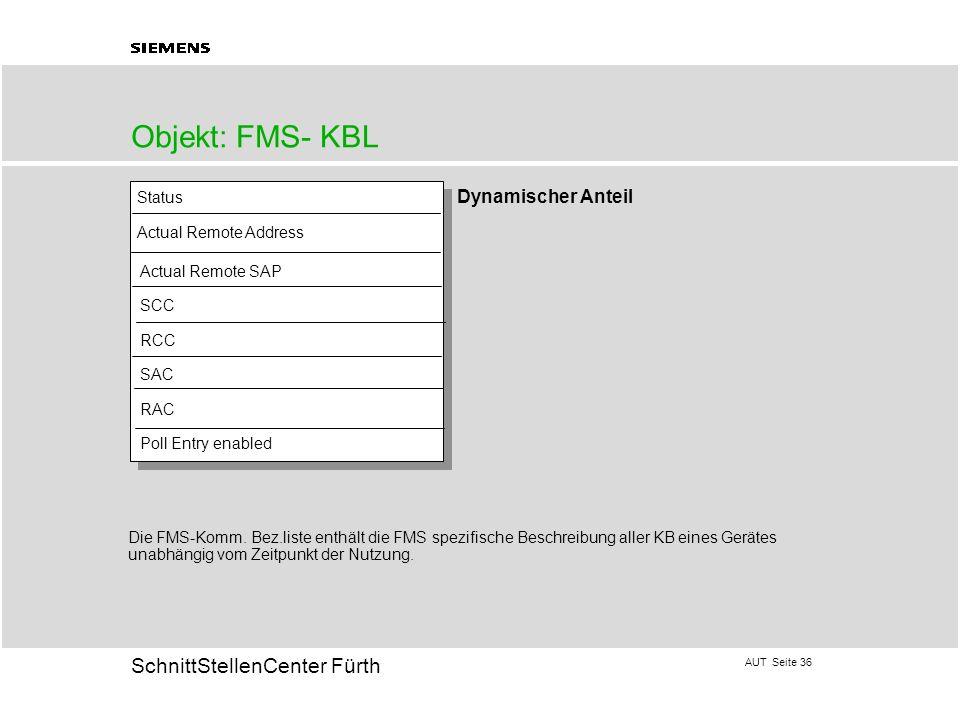 Objekt: FMS- KBL Status Dynamischer Anteil Actual Remote Address