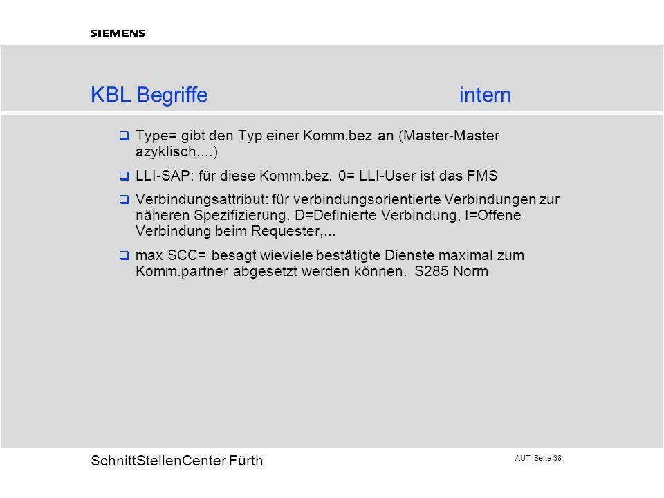 KBL Begriffe intern Type= gibt den Typ einer Komm.bez an (Master-Master azyklisch,...) LLI-SAP: für diese Komm.bez. 0= LLI-User ist das FMS.