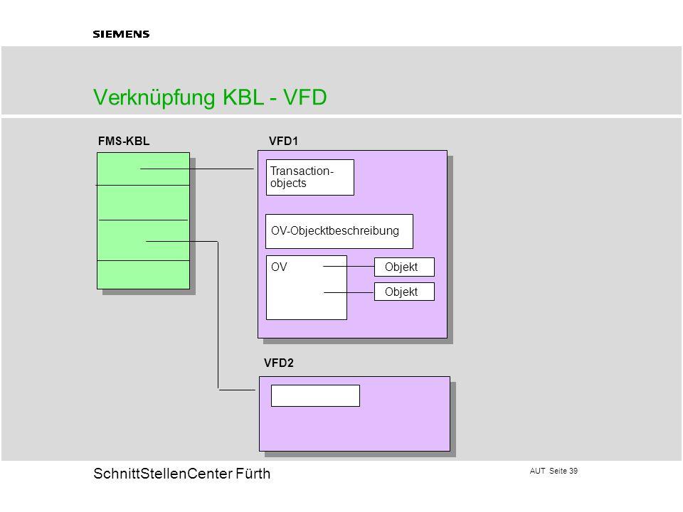 Verknüpfung KBL - VFD FMS-KBL VFD1 Transaction- objects