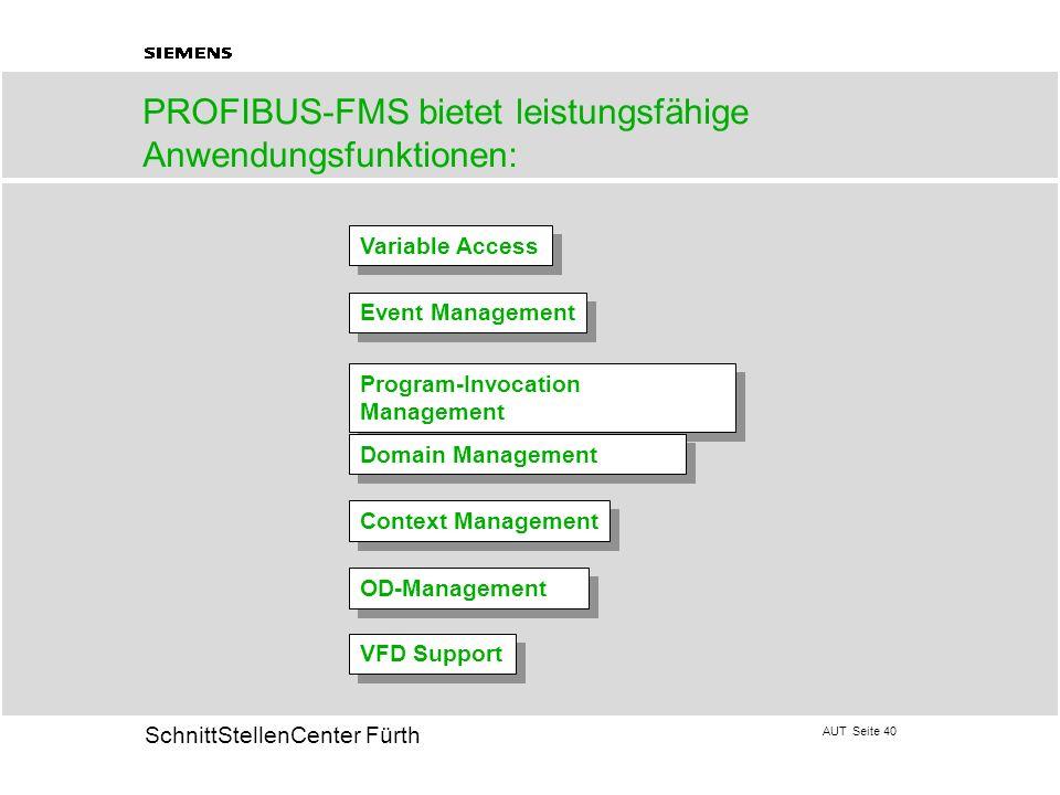 PROFIBUS-FMS bietet leistungsfähige Anwendungsfunktionen: