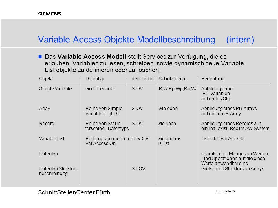 Variable Access Objekte Modellbeschreibung (intern)