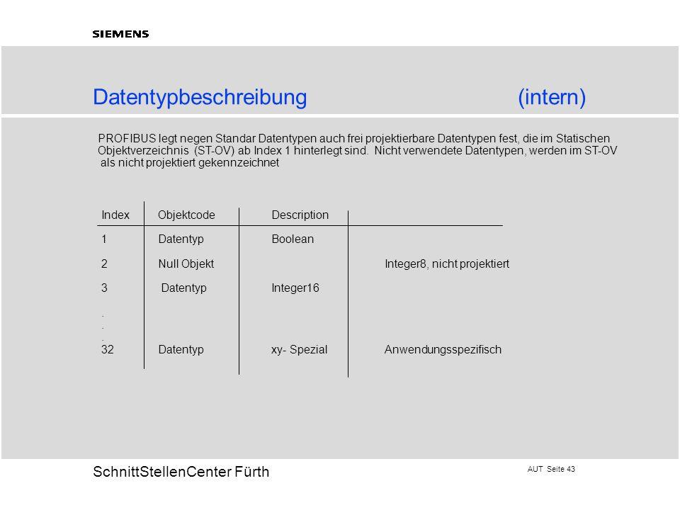 Datentypbeschreibung (intern)