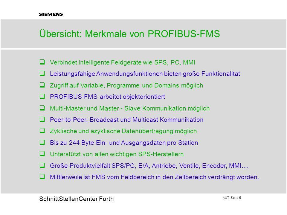 Übersicht: Merkmale von PROFIBUS-FMS
