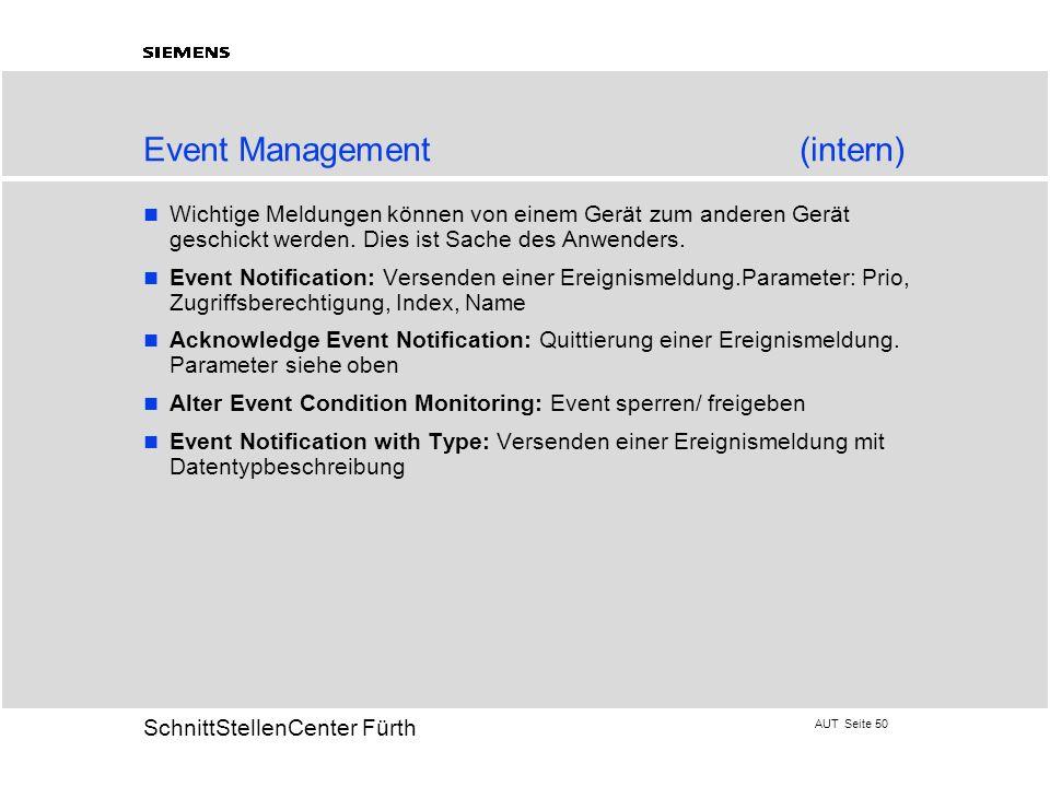 Event Management (intern)