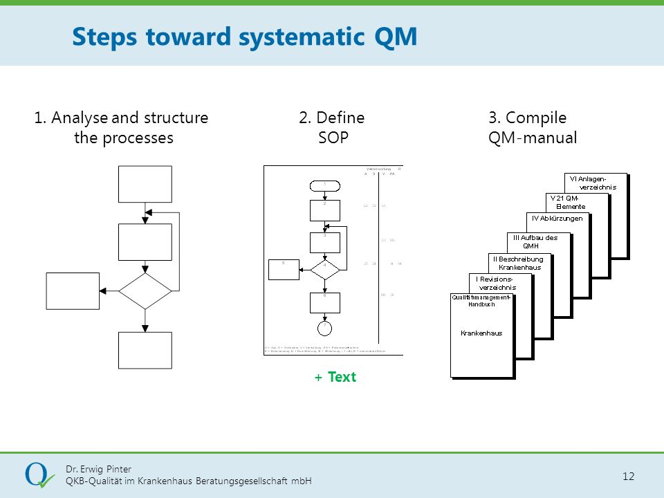 Steps toward systematic QM