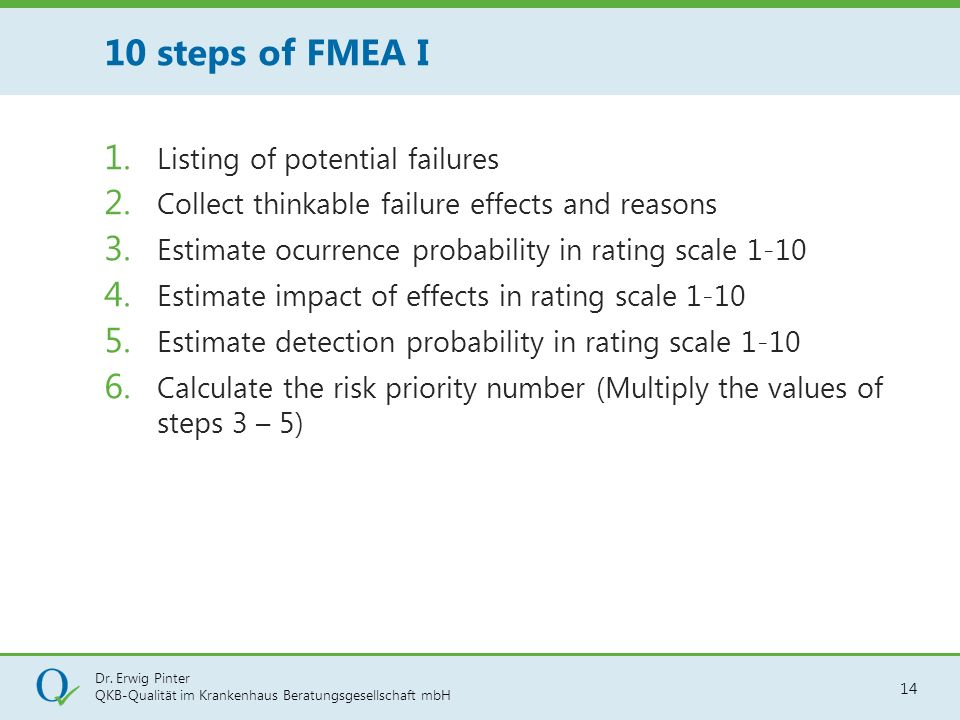 10 steps of FMEA I Listing of potential failures