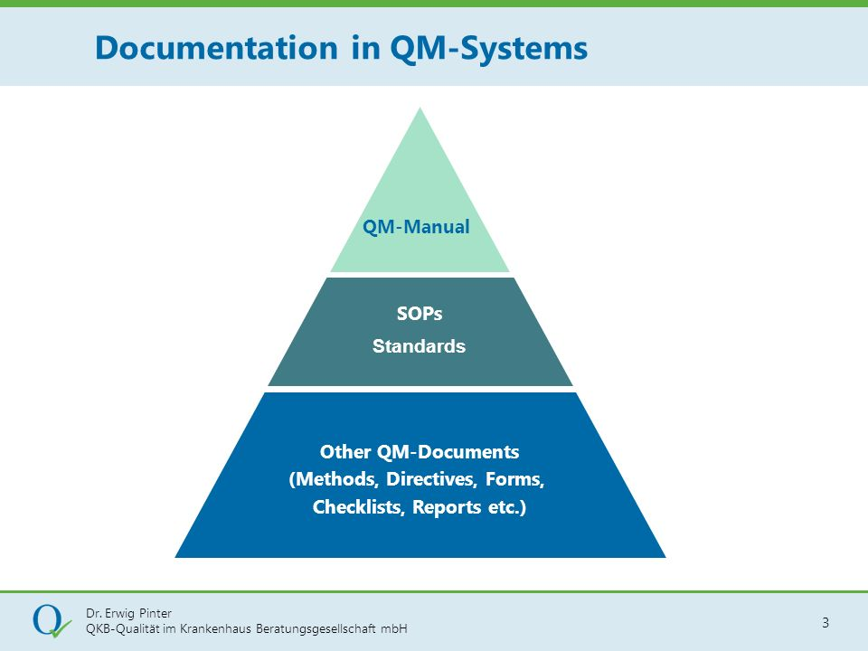 Documentation in QM-Systems
