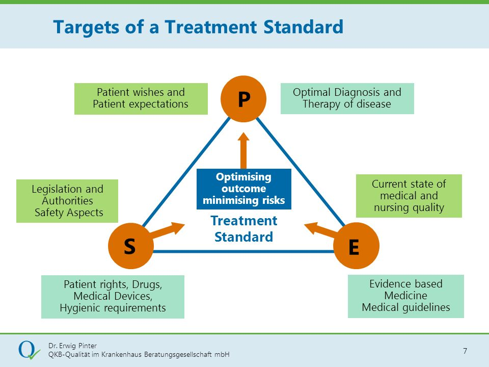 Targets of a Treatment Standard