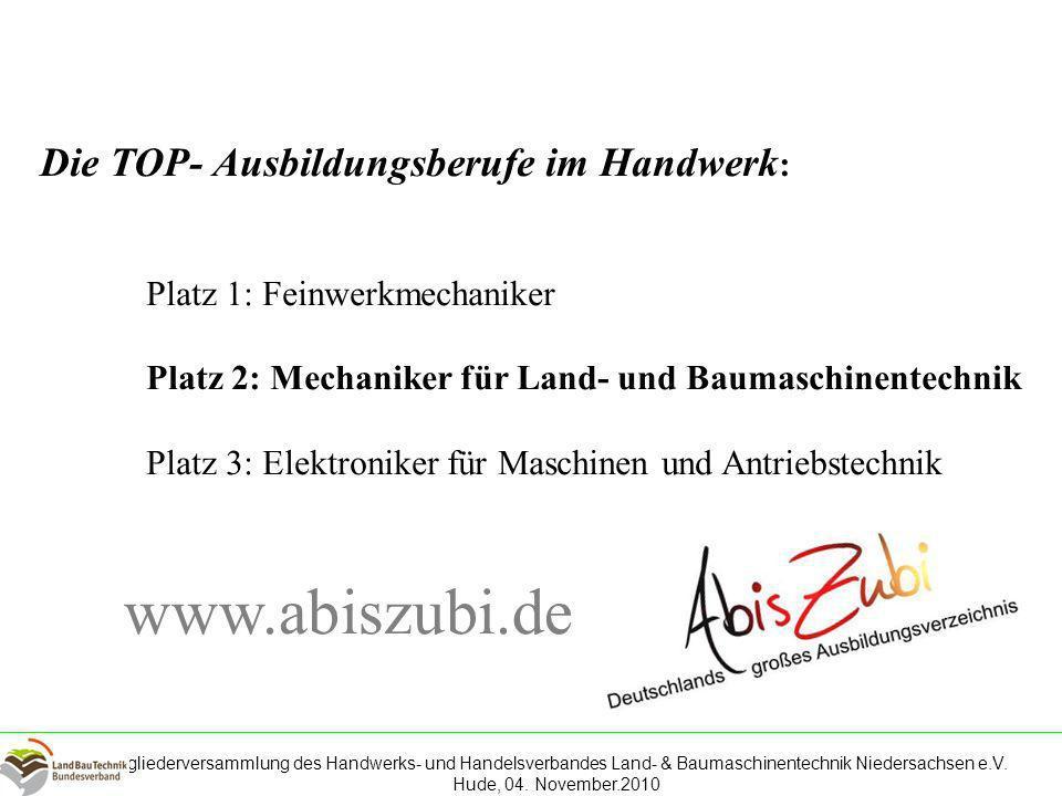 www.abiszubi.de Die TOP- Ausbildungsberufe im Handwerk: