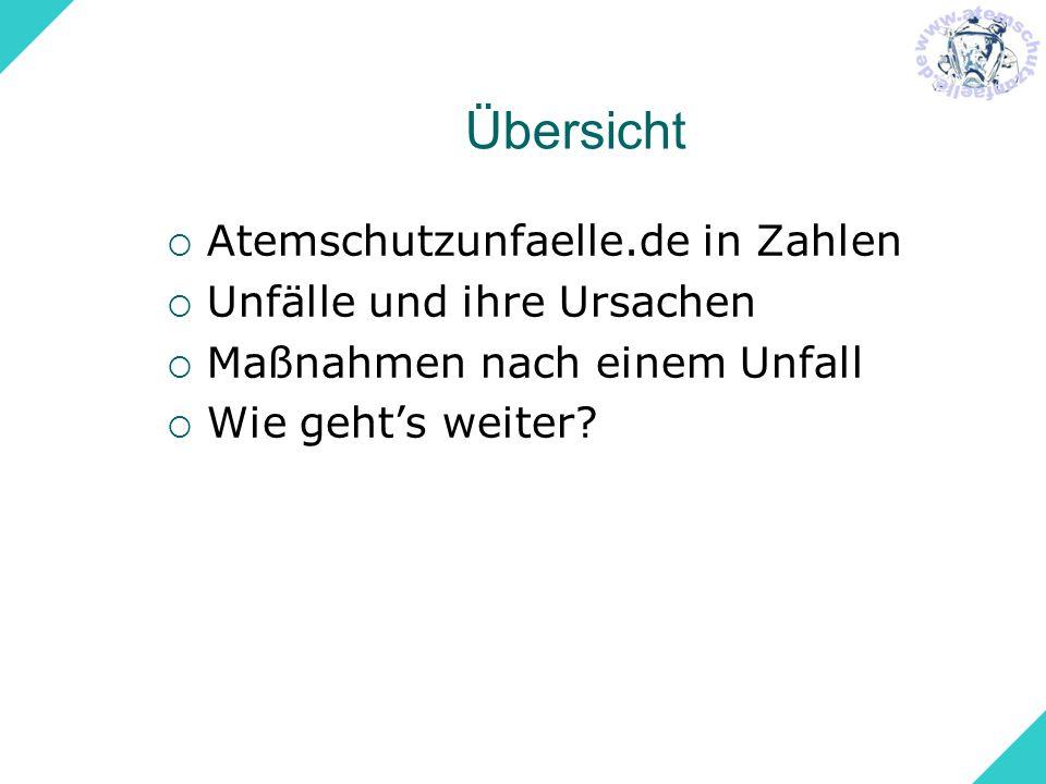Übersicht Atemschutzunfaelle.de in Zahlen Unfälle und ihre Ursachen